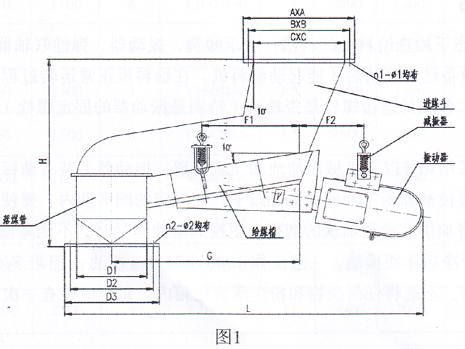 ZG电磁振动给煤机尺寸图